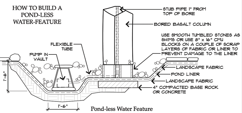 bubbler fountain schematic